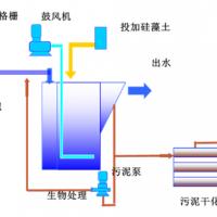 硅藻土生化工艺与设备