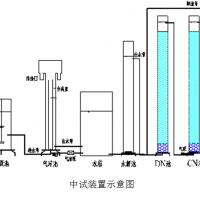 混凝/气浮-水解酸化-前置反硝化BAF工业综合废水深度处理集成技术