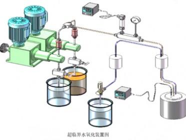 超临界水氧化技术